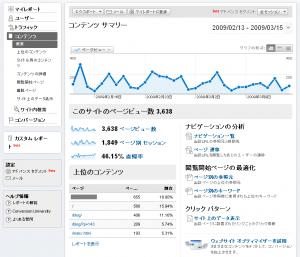 Google Analytics コンテンツ